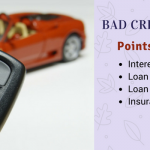 What You Should Know About Bad Credit Car Loan?